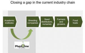 Unity-industry-flow-capture